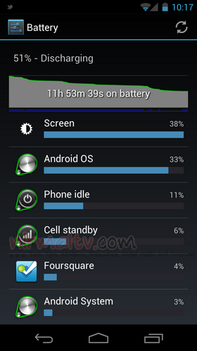 Battery performance_1