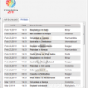 Get Updated with Cricket World Cup Score and Schedules [Chrome Extensions]