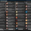 Revert to Old Version of Tweetdeck