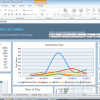 Microsoft Excel Analytics for Twitter