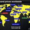 Broadband Internet Prices Across the World